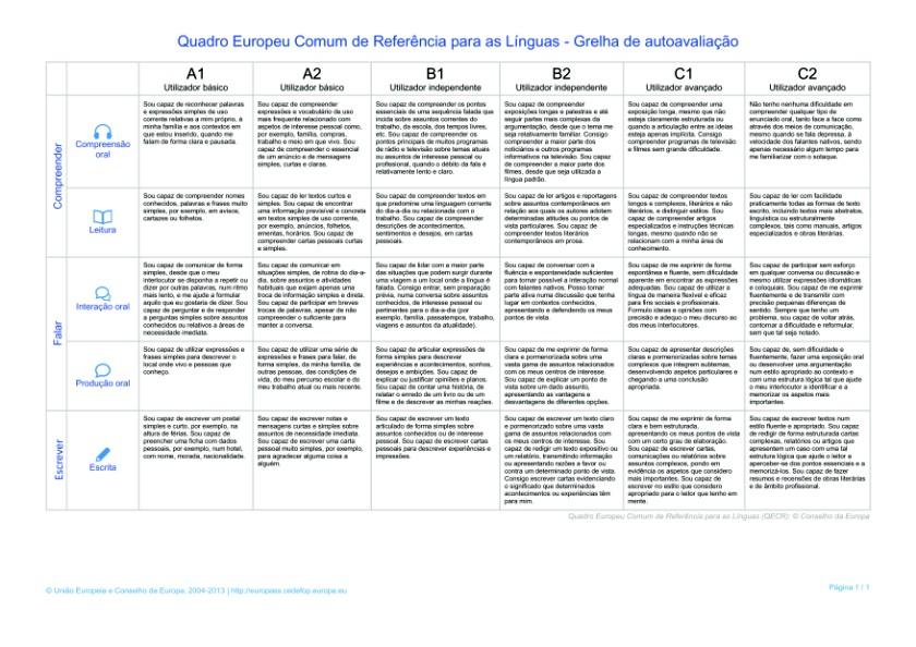 ingl202s quadro europeu comum de refer234ncia yorkschool